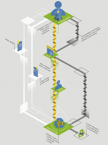 Quayton_Infographic_Final